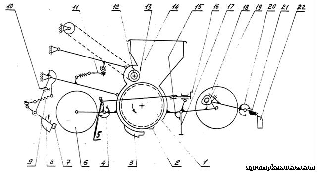 Схема посевной секции сеялки